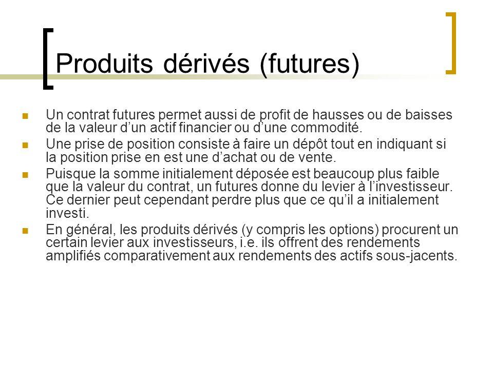 Produits dérivés (futures) Un contrat futures permet aussi de profit de hausses ou de baisses de la valeur d'un actif financier ou d'une commodité.