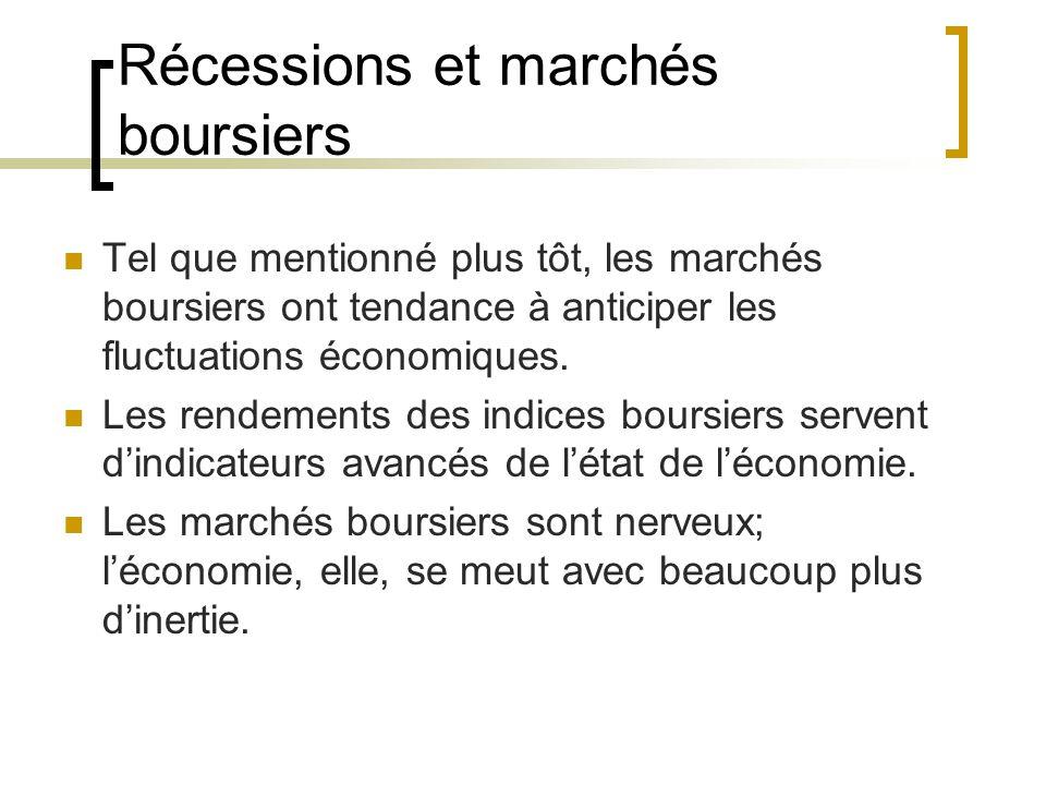 Récessions et marchés boursiers Tel que mentionné plus tôt, les marchés boursiers ont tendance à anticiper les fluctuations économiques.