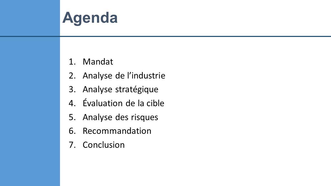 Agenda 1.Mandat 2.Analyse de l'industrie 3.Analyse stratégique 4.Évaluation de la cible 5.Analyse des risques 6.Recommandation 7.Conclusion