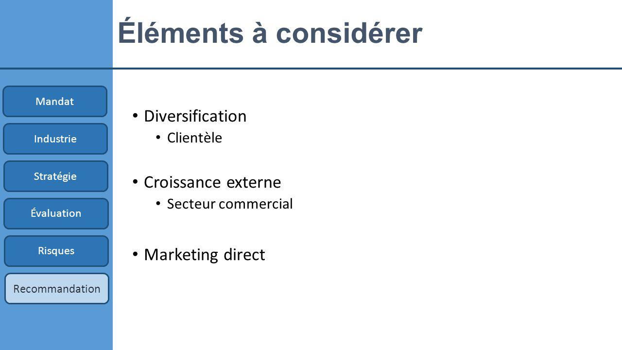 Éléments à considérer Diversification Clientèle Croissance externe Secteur commercial Marketing direct Mandat Industrie Stratégie Évaluation Risques Recommandation
