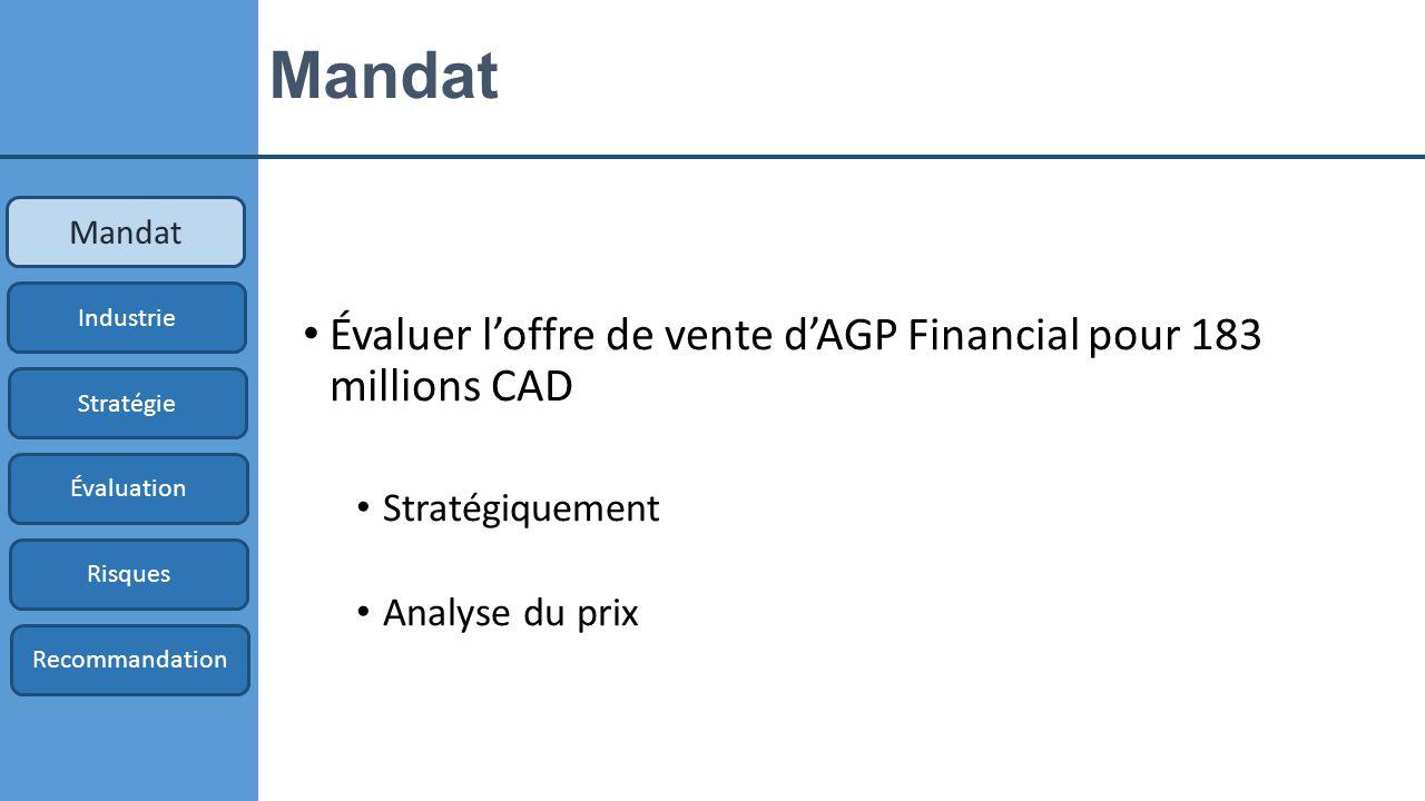 Mandat Évaluer l'offre de vente d'AGP Financial pour 183 millions CAD Stratégiquement Analyse du prix Mandat Industrie Stratégie Évaluation Risques Recommandation