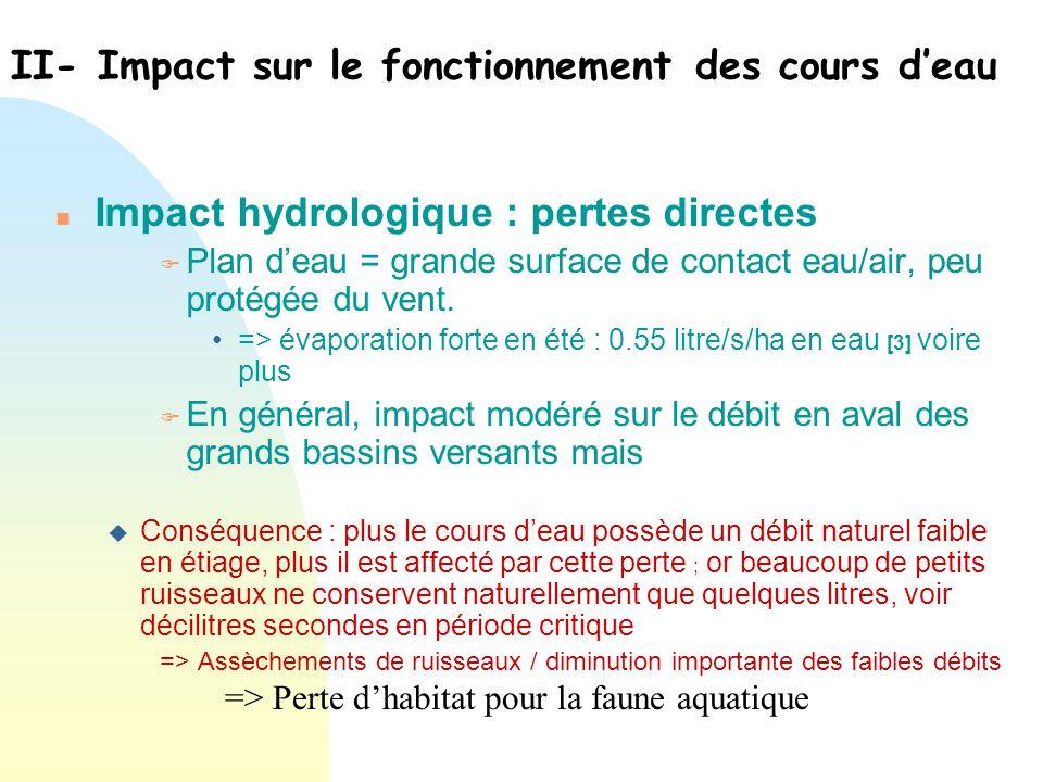 L'exutoire : principaux modes de restitution des eaux Schémas de principe La surverse => Eau de surface vue en coupe au niveau de la digue Fond de l'é