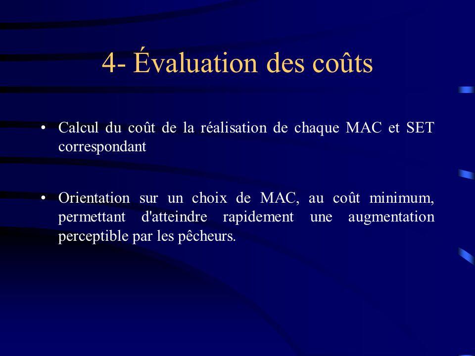 3- Définition des MAC Regroupements d actions conjointes devant permettre le retour à la bonne fonctionnalité d une / des phases du cycle vital de l espèce.