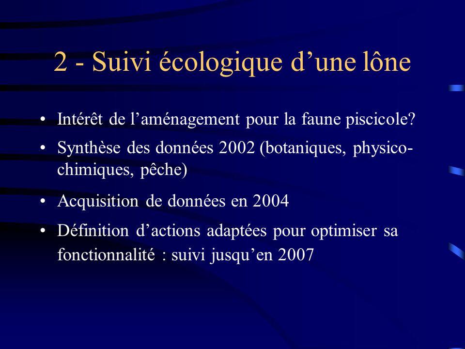 1- Suivi sécheresse Estimation de l'impact de la canicule 2003 U Sondage par pêche électrique sur 44 stations + 17 stations suivies par le CSP U Résultats 2004 à comparer avec des données ultérieures