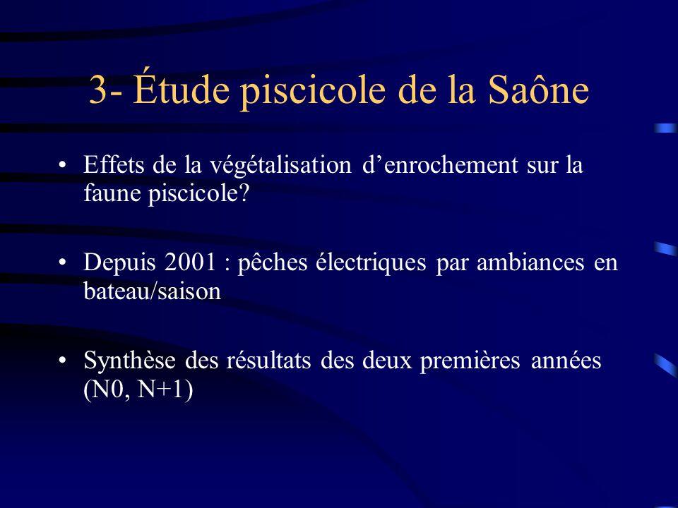 2 - Suivi écologique d'une lône Intérêt de l'aménagement pour la faune piscicole.