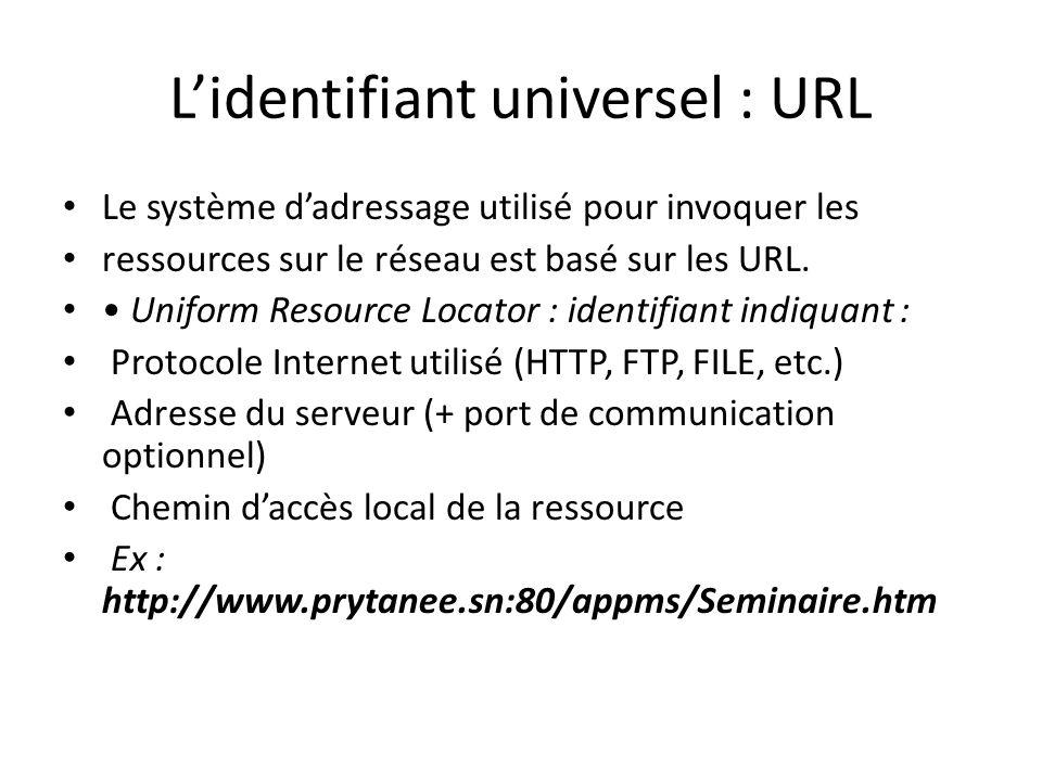 L'identifiant universel : URL Le système d'adressage utilisé pour invoquer les ressources sur le réseau est basé sur les URL. Uniform Resource Locator
