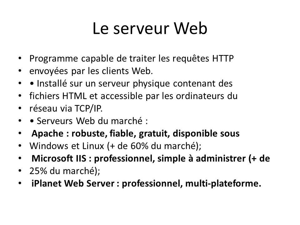 Le serveur Web Programme capable de traiter les requêtes HTTP envoyées par les clients Web. Installé sur un serveur physique contenant des fichiers HT