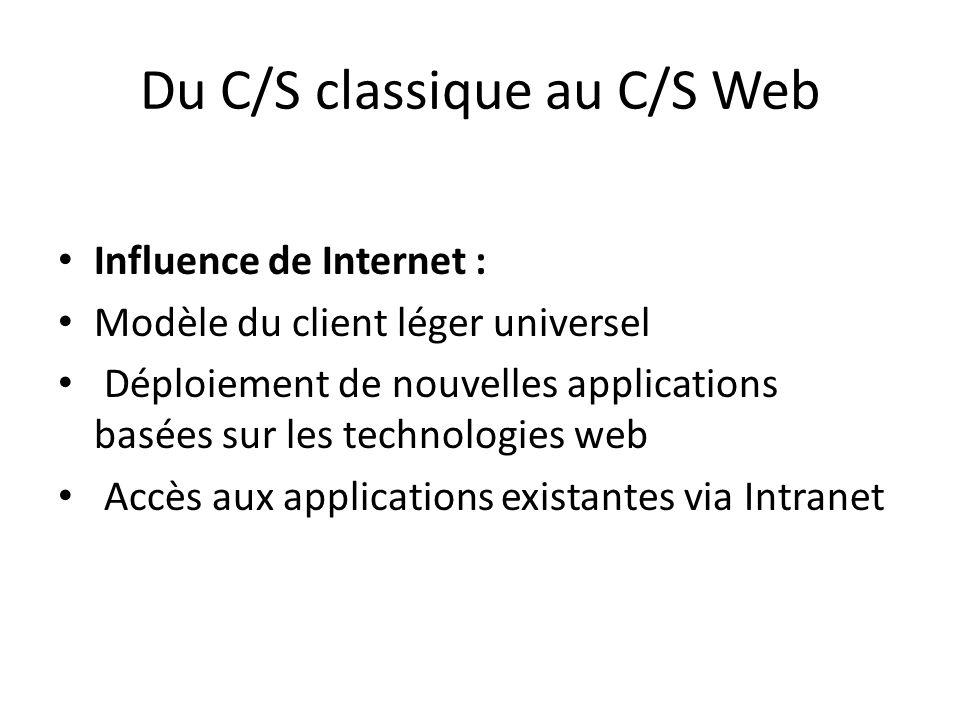 Du C/S classique au C/S Web Influence de Internet : Modèle du client léger universel Déploiement de nouvelles applications basées sur les technologies