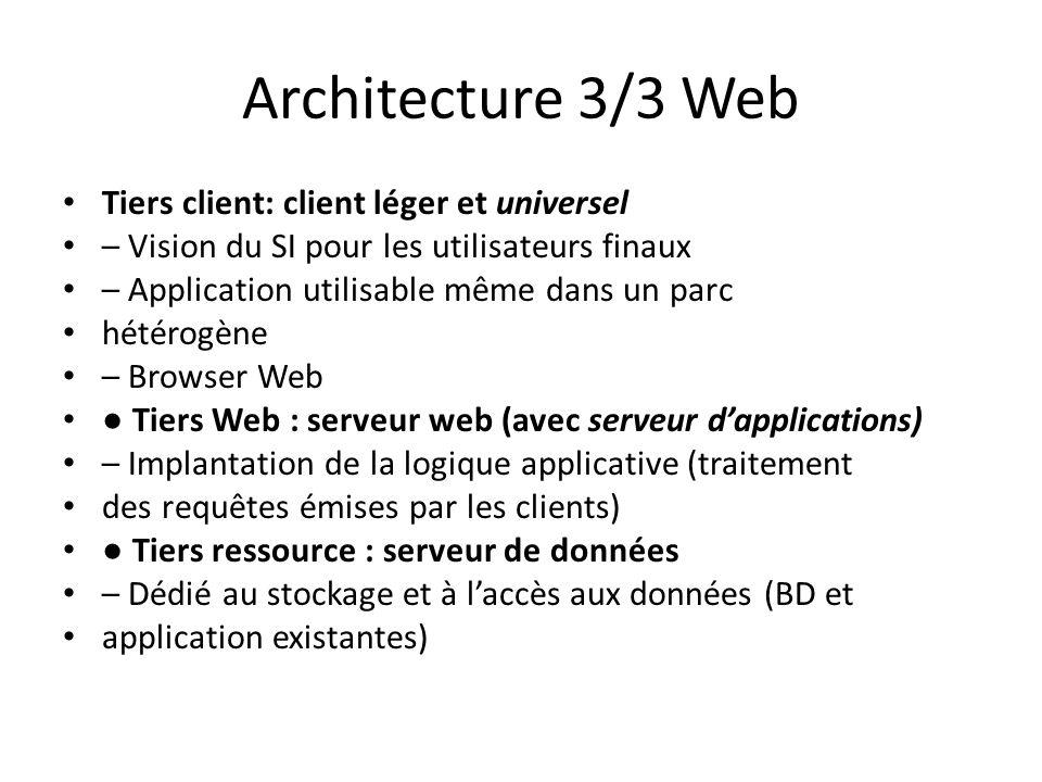 Architecture 3/3 Web Tiers client: client léger et universel – Vision du SI pour les utilisateurs finaux – Application utilisable même dans un parc hé