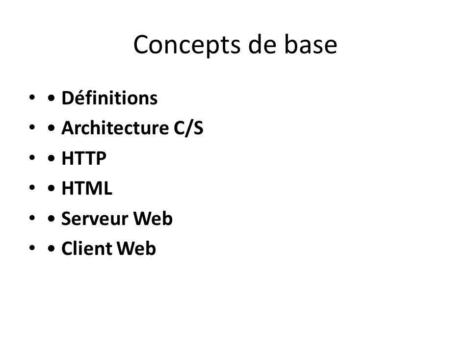 Concepts de base Définitions Architecture C/S HTTP HTML Serveur Web Client Web