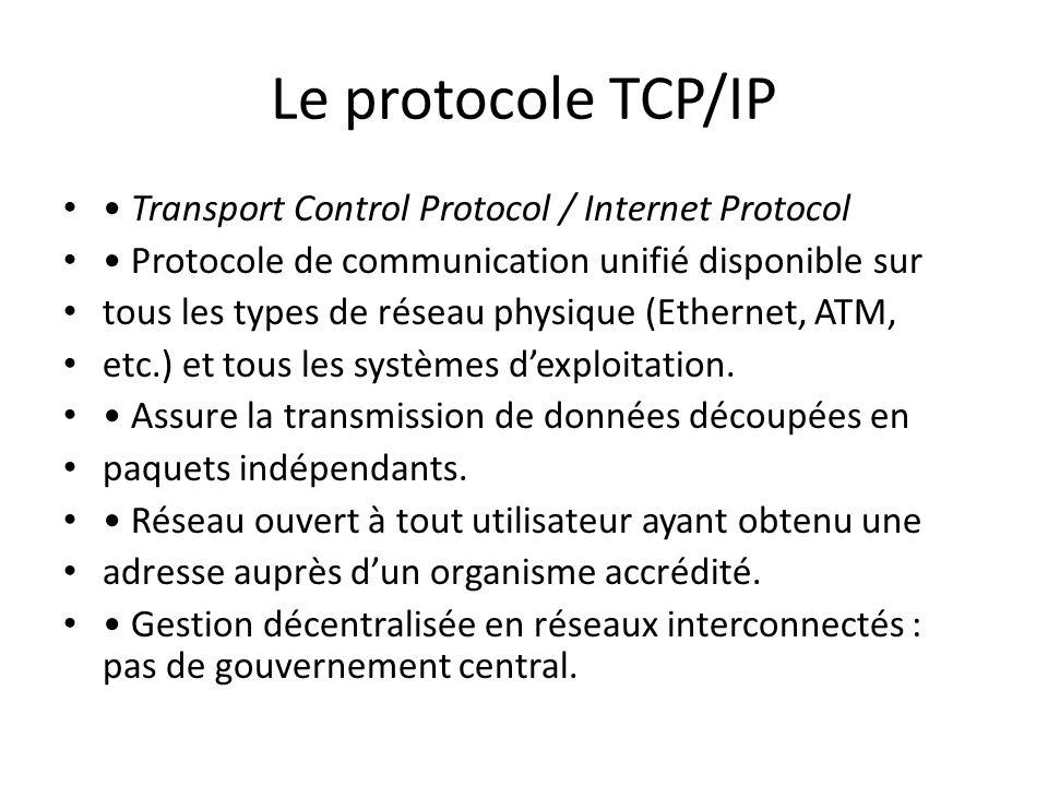 Le protocole TCP/IP Transport Control Protocol / Internet Protocol Protocole de communication unifié disponible sur tous les types de réseau physique
