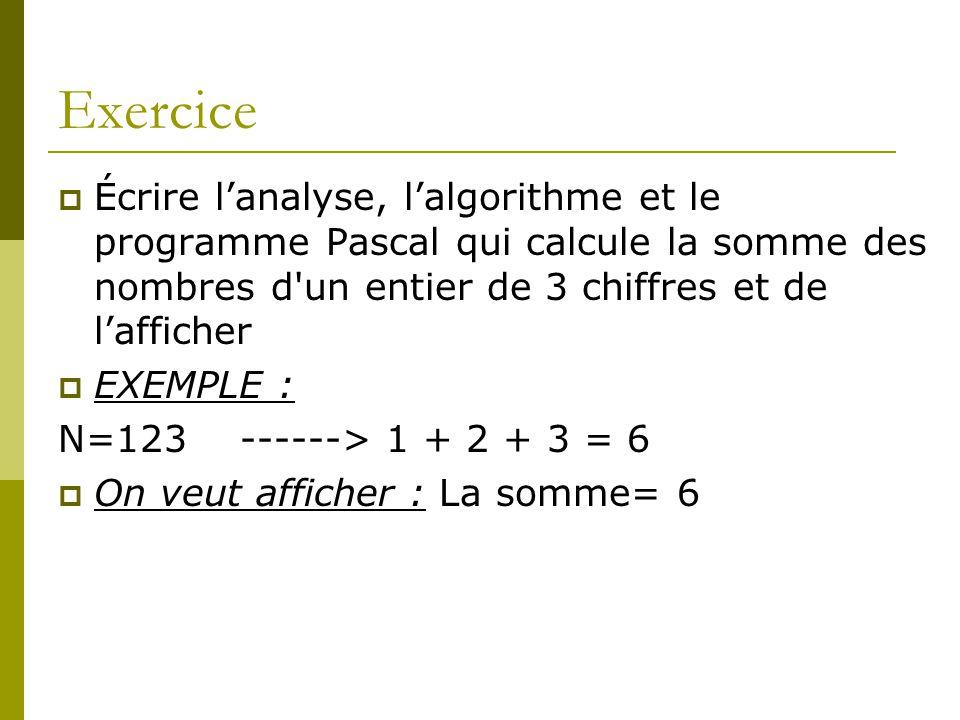 Exercice  Écrire l'analyse, l'algorithme et le programme Pascal qui calcule la somme des nombres d'un entier de 3 chiffres et de l'afficher  EXEMPLE