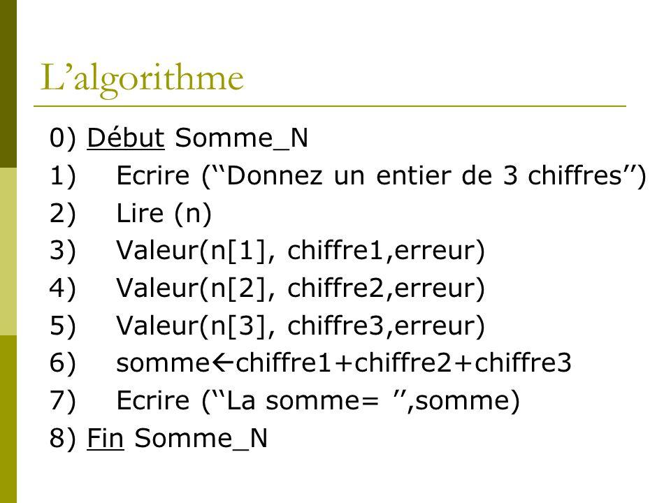 L'algorithme 0) Début Somme_N 1)Ecrire (''Donnez un entier de 3 chiffres'') 2)Lire (n) 3)Valeur(n[1], chiffre1,erreur) 4)Valeur(n[2], chiffre2,erreur)