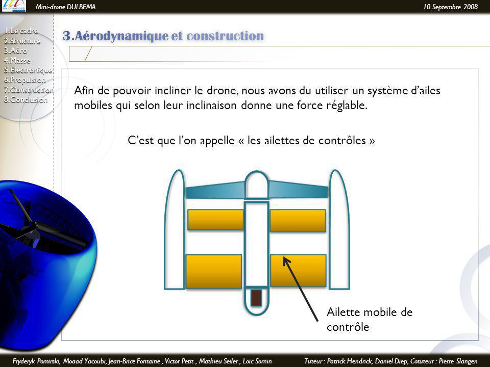 Mini-drone DULBEMA10 Septembre 2008 Fryderyk Pomirski, Moaad Yacoubi, Jean-Brice Fontaine, Victor Petit, Mathieu Seiler, Loïc SorninTuteur : Patrick Hendrick, Daniel Diep, Cotuteur : Pierre Slangen 1.Le cadre 2.Structure 3.Aéro 4.Masse 5.Electronique6.Propulsion7.Construction8.Conclusion Afin de pouvoir incliner le drone, nous avons du utiliser un système d'ailes mobiles qui selon leur inclinaison donne une force réglable.