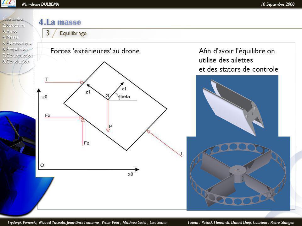 Mini-drone DULBEMA10 Septembre 2008 Fryderyk Pomirski, Moaad Yacoubi, Jean-Brice Fontaine, Victor Petit, Mathieu Seiler, Loïc SorninTuteur : Patrick Hendrick, Daniel Diep, Cotuteur : Pierre Slangen 1.Le cadre 2.Structure 3.Aéro 4.Masse 5.Electronique6.Propulsion7.Construction8.Conclusion Equilibrage 3 Forces extérieures au droneAfin d avoir l équilibre on utilise des ailettes et des stators de controle