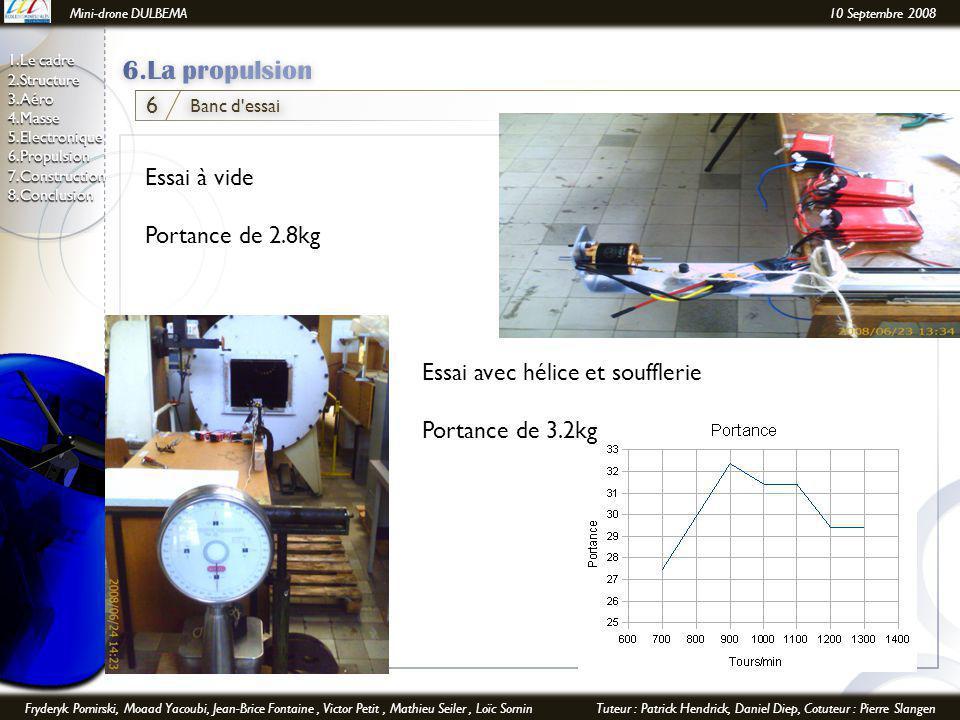 Mini-drone DULBEMA10 Septembre 2008 Fryderyk Pomirski, Moaad Yacoubi, Jean-Brice Fontaine, Victor Petit, Mathieu Seiler, Loïc SorninTuteur : Patrick Hendrick, Daniel Diep, Cotuteur : Pierre Slangen 1.Le cadre 2.Structure 3.Aéro 4.Masse 5.Electronique6.Propulsion7.Construction8.Conclusion Banc d essai 6 Essai à vide Portance de 2.8kg Essai avec hélice et soufflerie Portance de 3.2kg