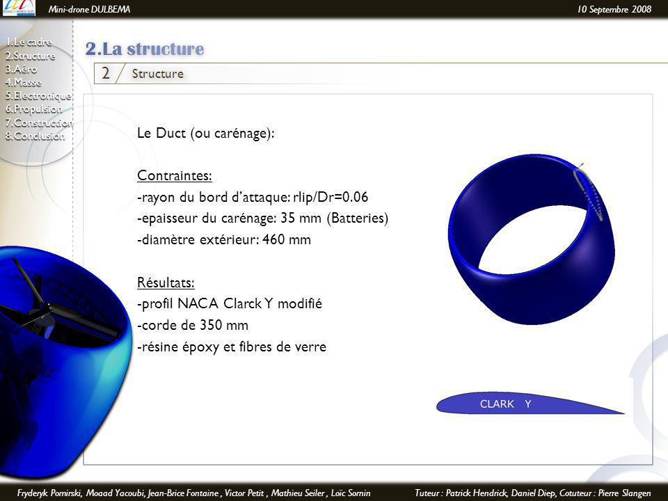 Mini-drone DULBEMA10 Septembre 2008 Fryderyk Pomirski, Moaad Yacoubi, Jean-Brice Fontaine, Victor Petit, Mathieu Seiler, Loïc SorninTuteur : Patrick Hendrick, Daniel Diep, Cotuteur : Pierre Slangen 1.Le cadre 2.Structure 3.Aéro 4.Masse 5.Electronique6.Propulsion7.Construction8.Conclusion Structure 2 Le Duct (ou carénage): Contraintes: -rayon du bord d'attaque: rlip/Dr=0.06 -epaisseur du carénage: 35 mm (Batteries) -diamètre extérieur: 460 mm Résultats: -profil NACA Clarck Y modifié -corde de 350 mm -résine époxy et fibres de verre