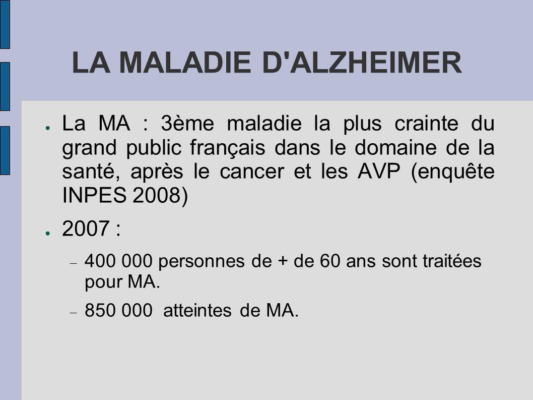 LA MALADIE D'ALZHEIMER ● La MA : 3ème maladie la plus crainte du grand public français dans le domaine de la santé, après le cancer et les AVP (enquêt