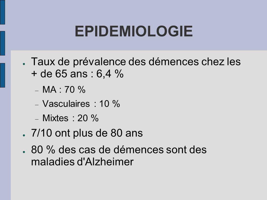 EPIDEMIOLOGIE ● Taux de prévalence des démences chez les + de 65 ans : 6,4 %  MA : 70 %  Vasculaires : 10 %  Mixtes : 20 % ● 7/10 ont plus de 80 an