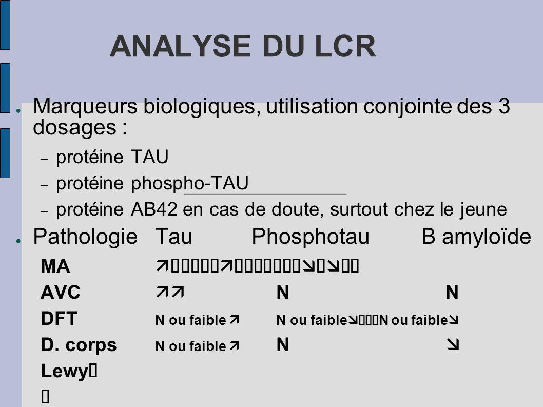 ANALYSE DU LCR ● Marqueurs biologiques, utilisation conjointe des 3 dosages :  protéine TAU  protéine phospho-TAU  protéine AB42 en cas de doute, s