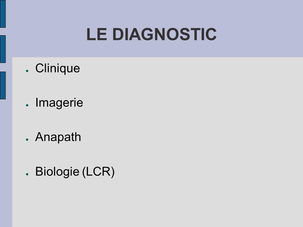 LE DIAGNOSTIC ● Clinique ● Imagerie ● Anapath ● Biologie (LCR)