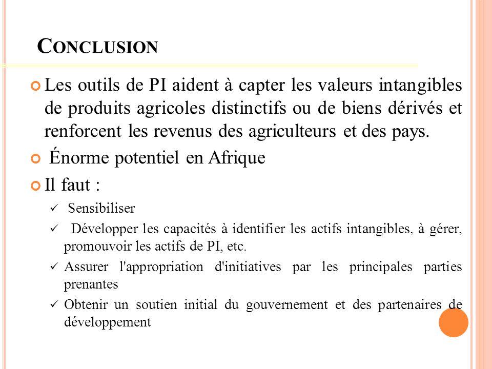 C ONCLUSION Les outils de PI aident à capter les valeurs intangibles de produits agricoles distinctifs ou de biens dérivés et renforcent les revenus des agriculteurs et des pays.