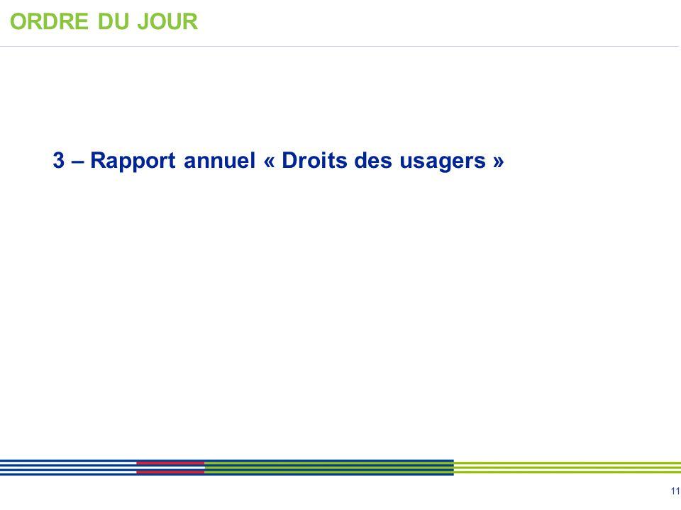 11 3 – Rapport annuel « Droits des usagers » ORDRE DU JOUR