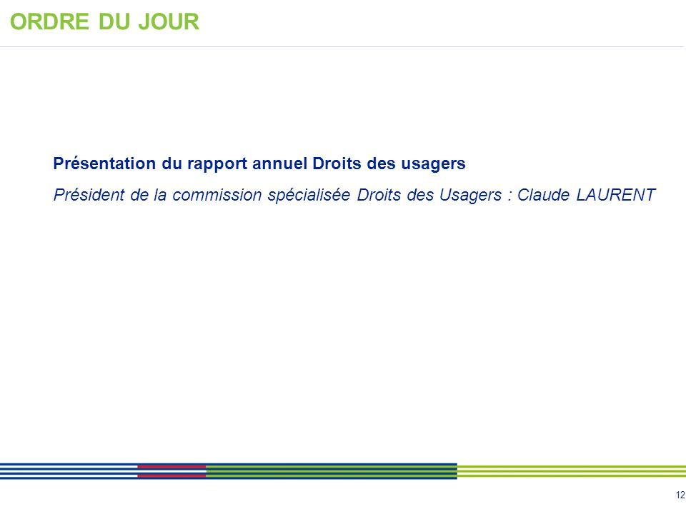 12 Présentation du rapport annuel Droits des usagers Président de la commission spécialisée Droits des Usagers : Claude LAURENT ORDRE DU JOUR