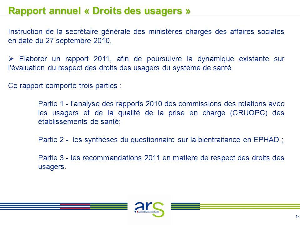 13 Instruction de la secrétaire générale des ministères chargés des affaires sociales en date du 27 septembre 2010,  Elaborer un rapport 2011, afin d