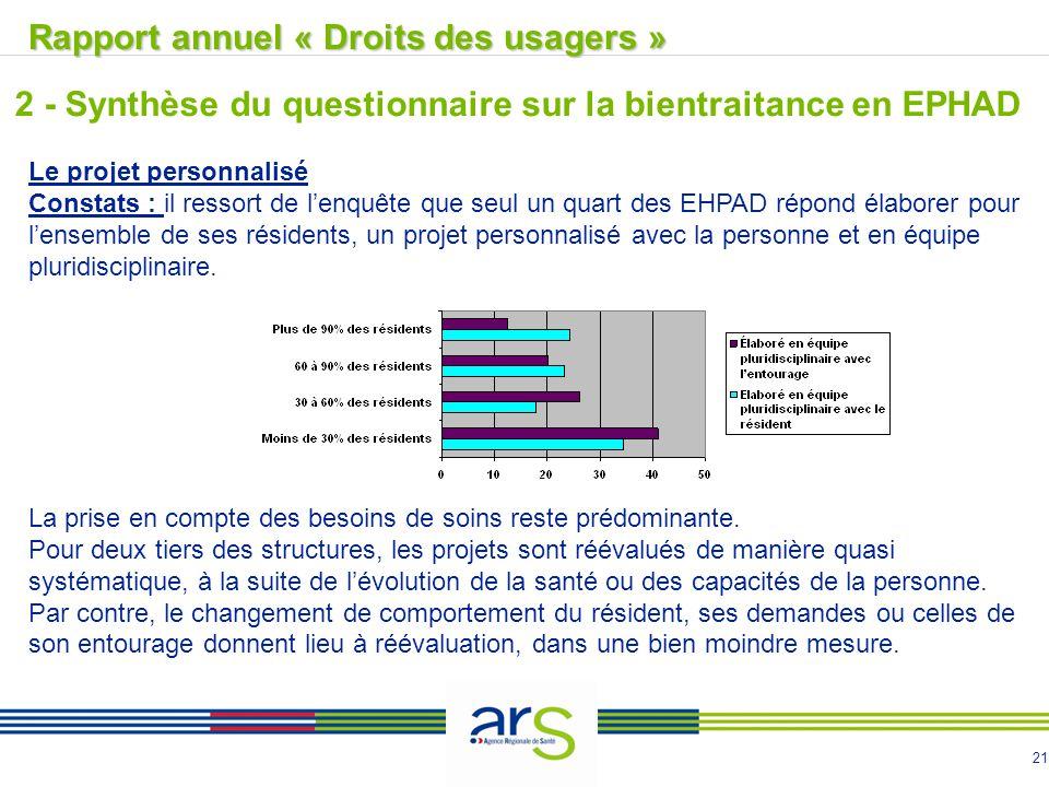 21 Le projet personnalisé Constats : il ressort de l'enquête que seul un quart des EHPAD répond élaborer pour l'ensemble de ses résidents, un projet p