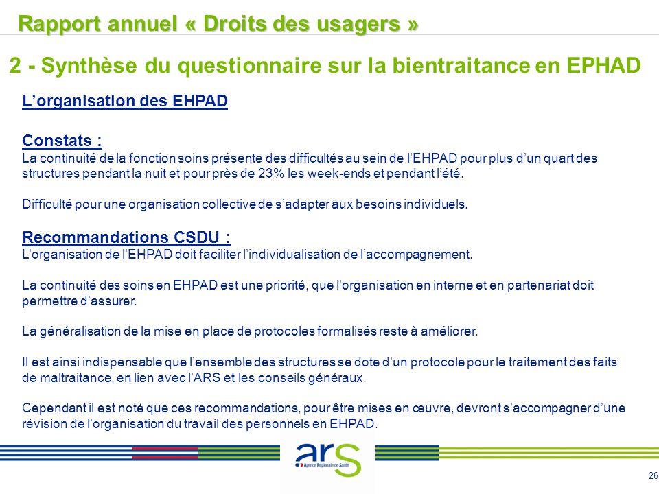 26 L'organisation des EHPAD Constats : La continuité de la fonction soins présente des difficultés au sein de l'EHPAD pour plus d'un quart des structu