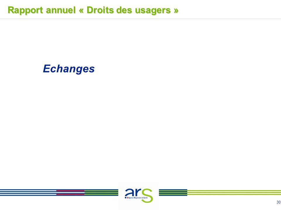 30 Echanges Rapport annuel « Droits des usagers »