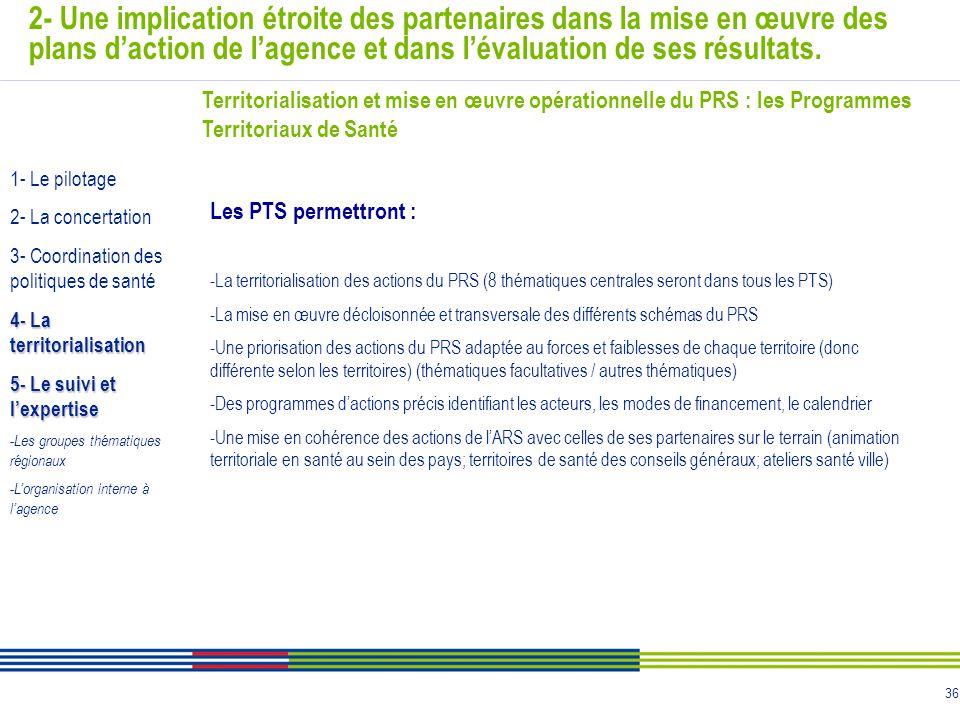 36 2- Une implication étroite des partenaires dans la mise en œuvre des plans d'action de l'agence et dans l'évaluation de ses résultats. Territoriali
