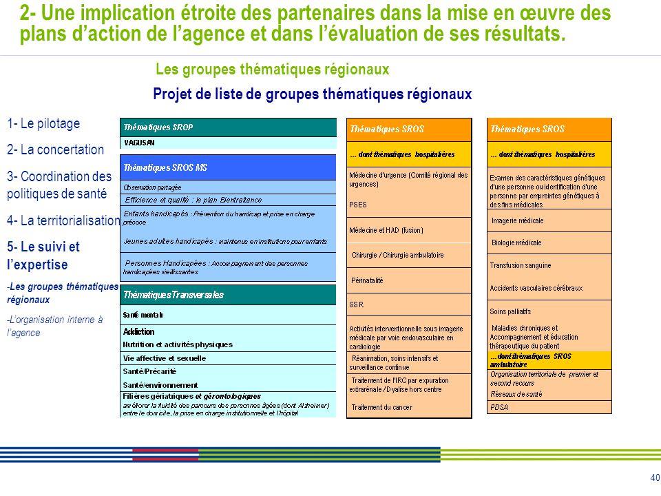 40 2- Une implication étroite des partenaires dans la mise en œuvre des plans d'action de l'agence et dans l'évaluation de ses résultats. Projet de li