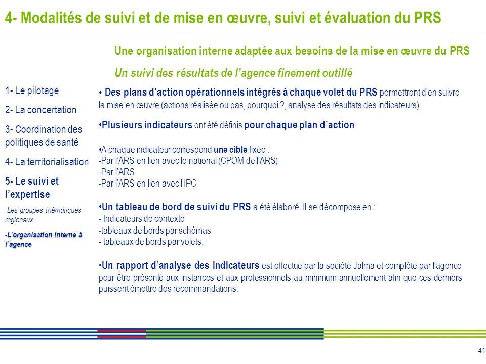 41 4- Modalités de suivi et de mise en œuvre, suivi et évaluation du PRS Une organisation interne adaptée aux besoins de la mise en œuvre du PRS Un su