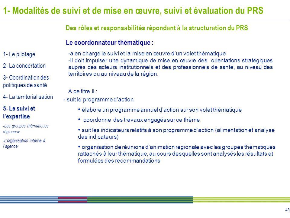 43 1- Modalités de suivi et de mise en œuvre, suivi et évaluation du PRS Des rôles et responsabilités répondant à la structuration du PRS Le coordonna