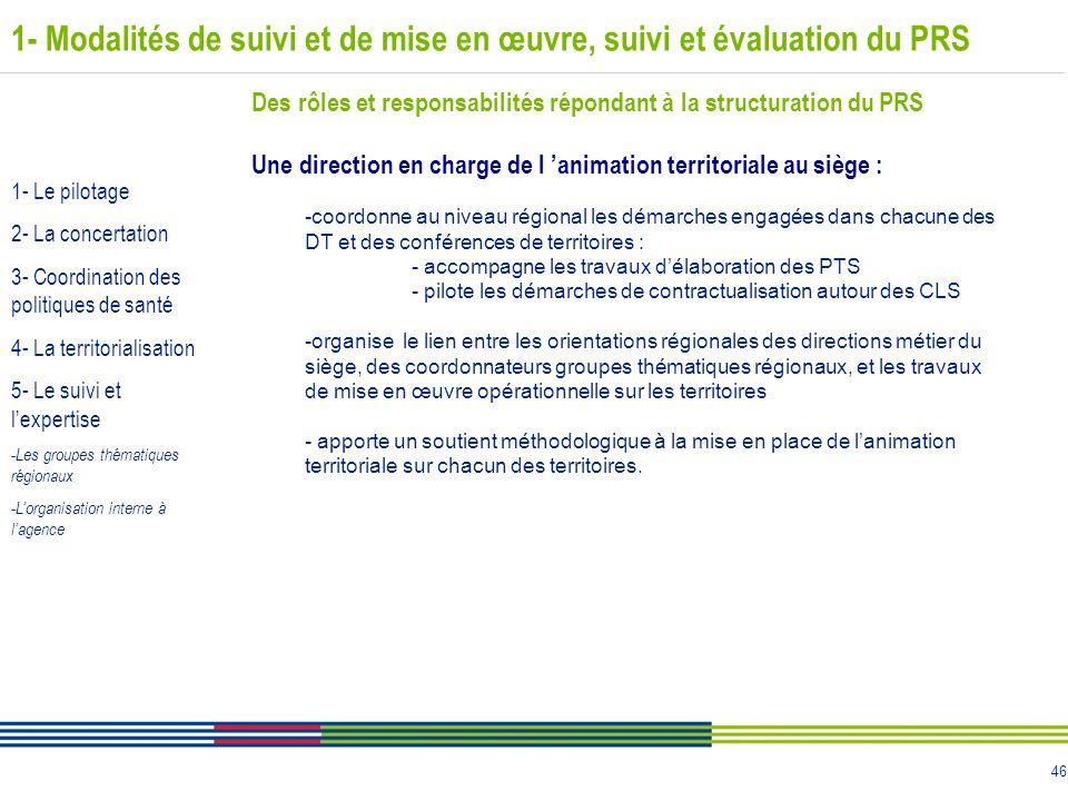 46 1- Modalités de suivi et de mise en œuvre, suivi et évaluation du PRS Des rôles et responsabilités répondant à la structuration du PRS Une directio