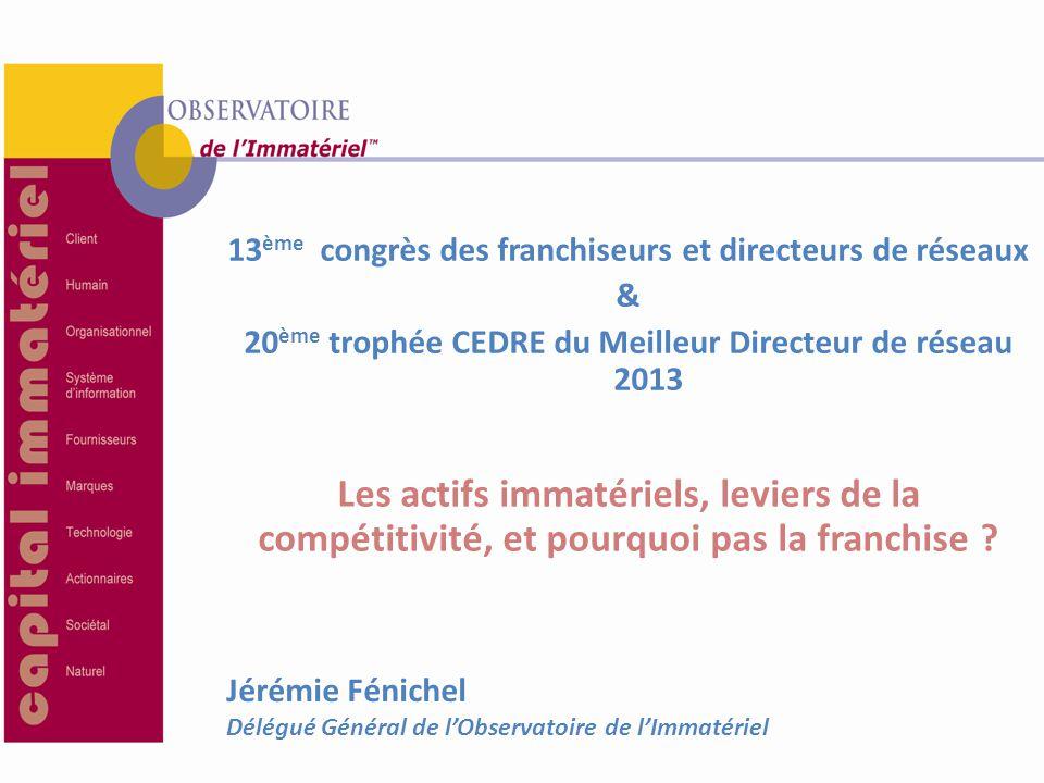 Contexte actuel : Une économie hyper immatérielle et qui va le rester  Selon la banque mondiale : l'économie française est immatérielle à 86 %  2/3 des investissements dans l'immatériel en France Qu'est ce que la création de richesse au XXIème siècle .
