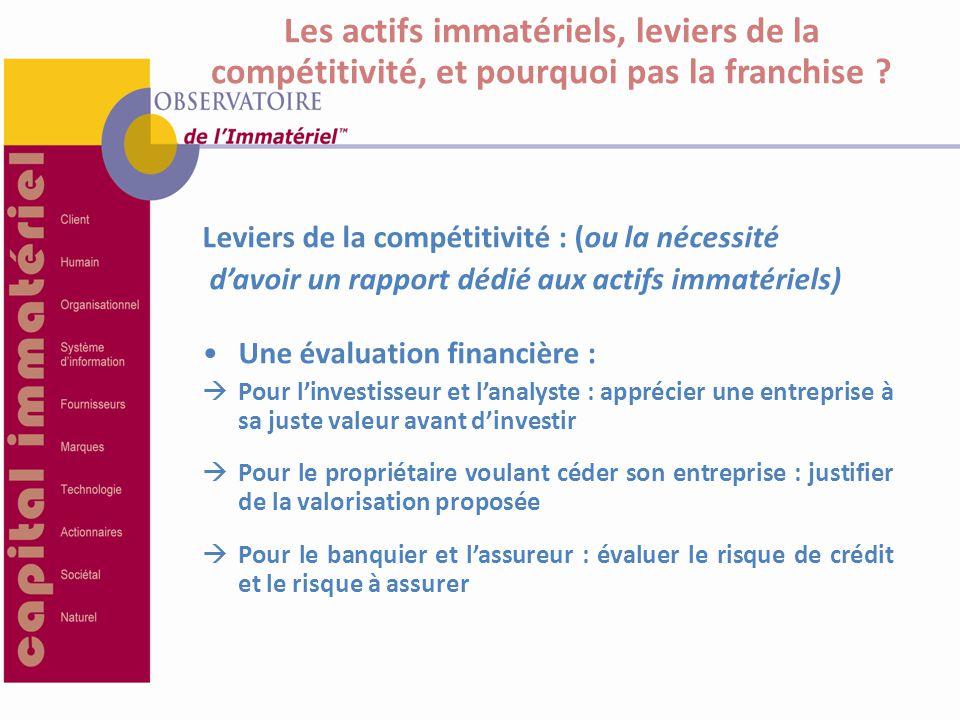 Leviers de la compétitivité : (ou la nécessité d'avoir un rapport dédié aux actifs immatériels) Une évaluation financière :  Pour l'investisseur et l'analyste : apprécier une entreprise à sa juste valeur avant d'investir  Pour le propriétaire voulant céder son entreprise : justifier de la valorisation proposée  Pour le banquier et l'assureur : évaluer le risque de crédit et le risque à assurer Les actifs immatériels, leviers de la compétitivité, et pourquoi pas la franchise