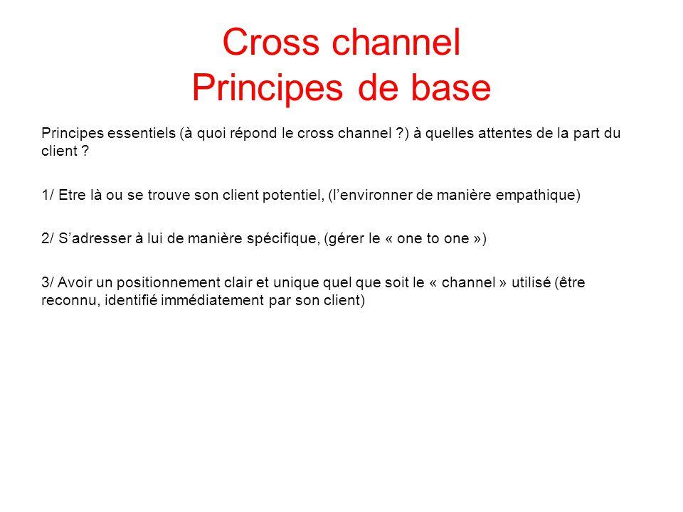 Cross channel Principes de base Principes essentiels (à quoi répond le cross channel ?) à quelles attentes de la part du client ? 1/ Etre là ou se tro