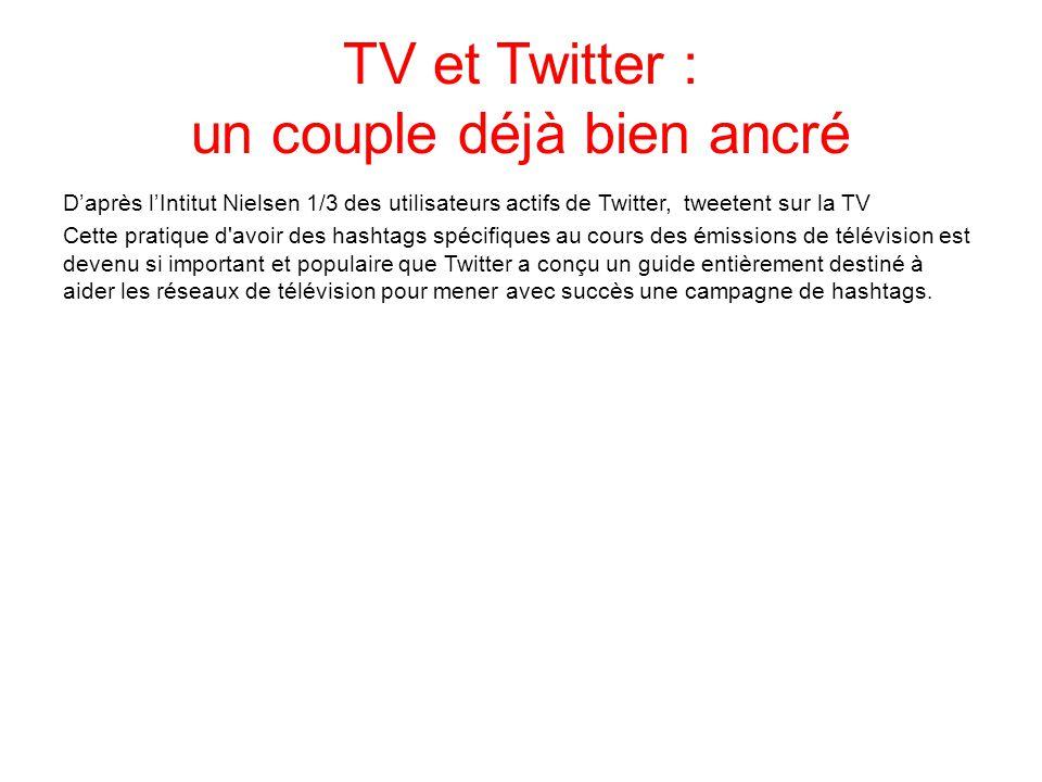 TV et Twitter : un couple déjà bien ancré D'après l'Intitut Nielsen 1/3 des utilisateurs actifs de Twitter, tweetent sur la TV Cette pratique d'avoir