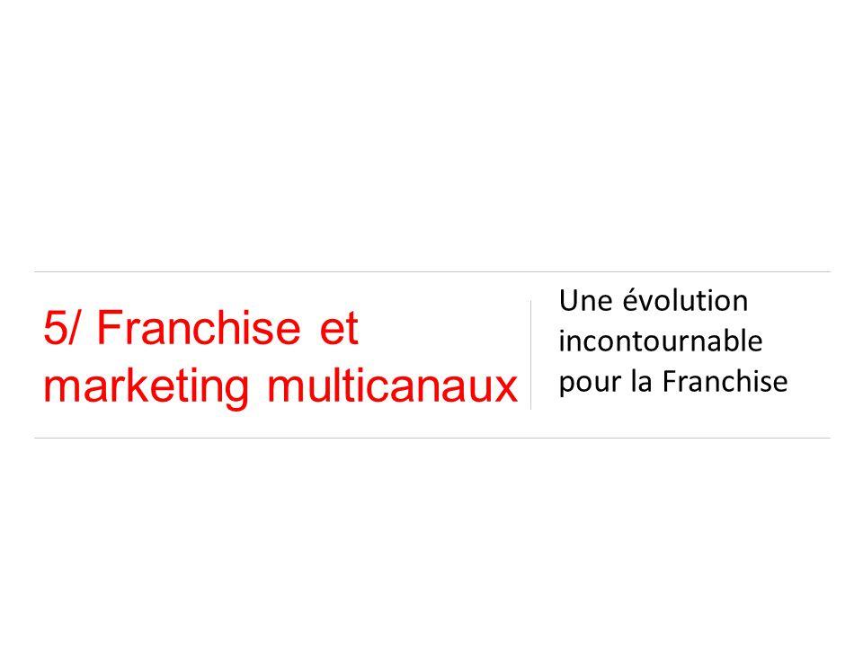5/ Franchise et marketing multicanaux Une évolution incontournable pour la Franchise
