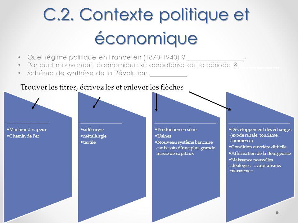 C.2. Contexte politique et économique Quel régime politique en France en (1870-1940) ? _________________, Par quel mouvement économique se caractérise