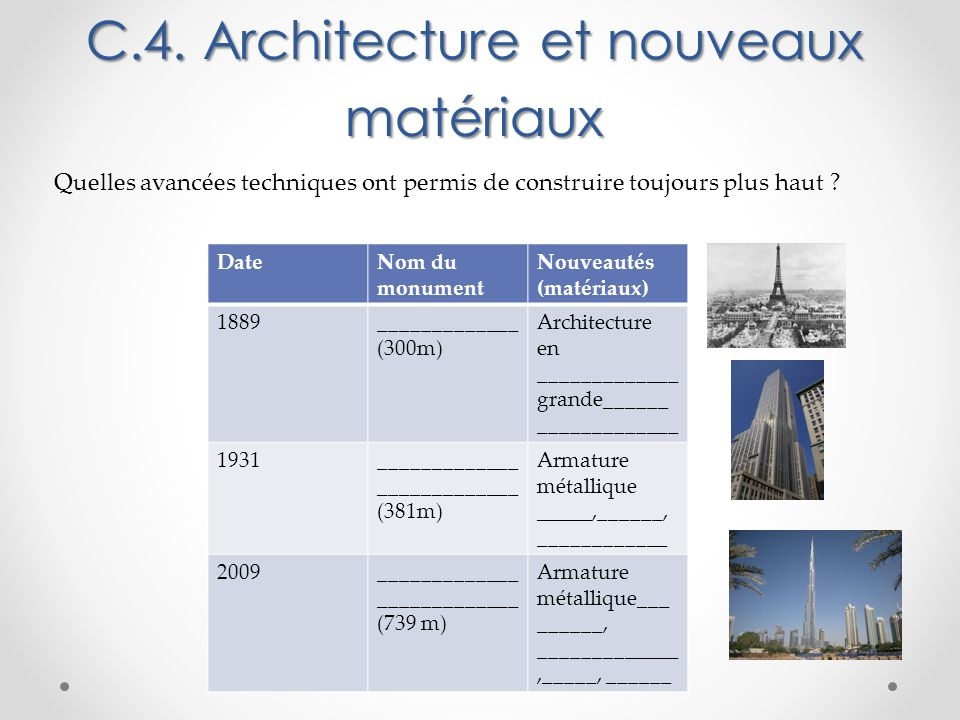C.4. Architecture et nouveaux matériaux Quelles avancées techniques ont permis de construire toujours plus haut ? DateNom du monument Nouveautés (maté