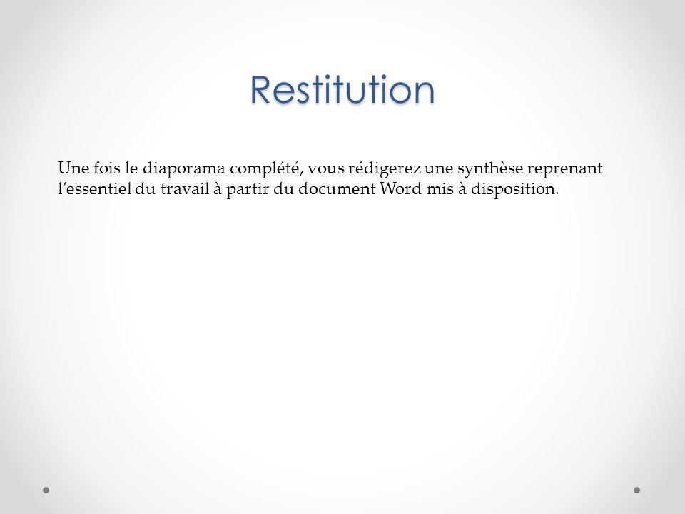 Restitution Une fois le diaporama complété, vous rédigerez une synthèse reprenant l'essentiel du travail à partir du document Word mis à disposition.