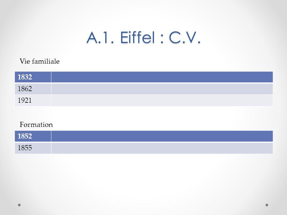 A.1. Eiffel : C.V. 1832 1862 1921 Vie familiale Formation 1852 1855
