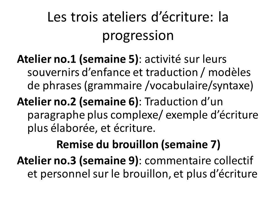 Les trois ateliers d'écriture: la progression Atelier no.1 (semaine 5): activité sur leurs souvernirs d'enfance et traduction / modèles de phrases (gr