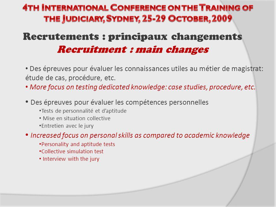 Recrutements : principaux changements Recruitment : main changes Des épreuves pour évaluer les connaissances utiles au métier de magistrat: étude de cas, procédure, etc.