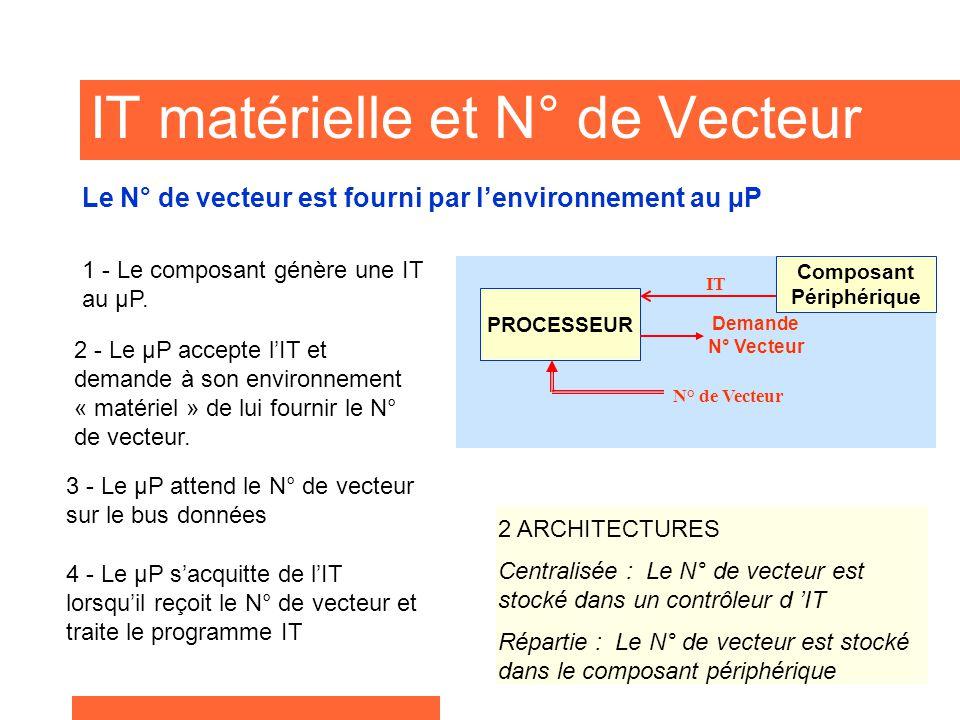 IT matérielle et N° de Vecteur Le N° de vecteur est fourni par l'environnement au µP 2 ARCHITECTURES Centralisée : Le N° de vecteur est stocké dans un contrôleur d 'IT Répartie : Le N° de vecteur est stocké dans le composant périphérique 1 - Le composant génère une IT au µP.