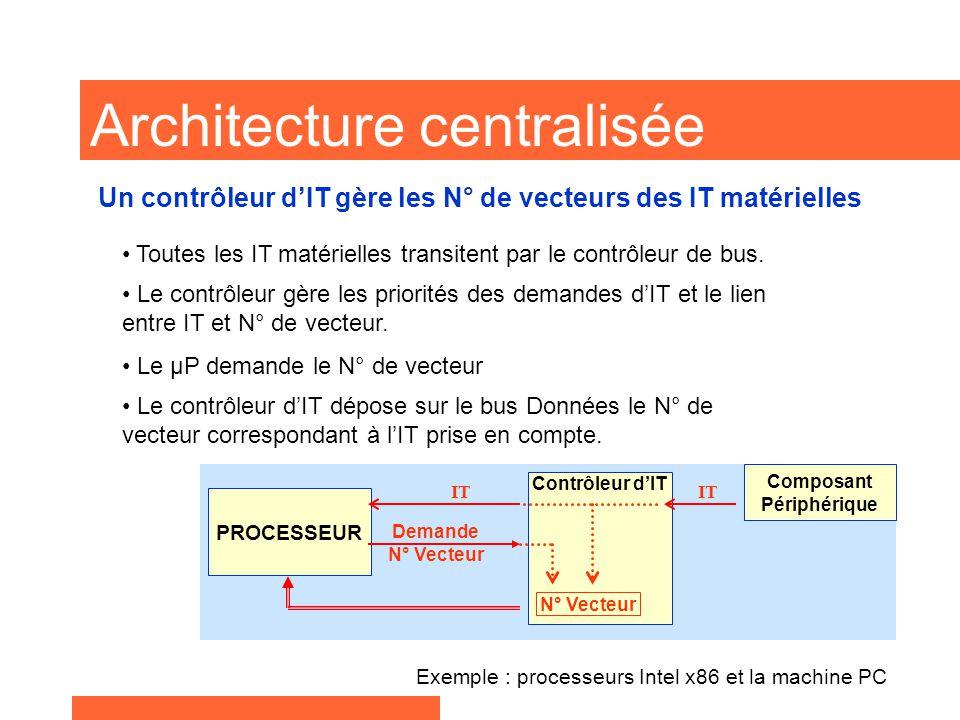 Architecture centralisée Un contrôleur d'IT gère les N° de vecteurs des IT matérielles Toutes les IT matérielles transitent par le contrôleur de bus.